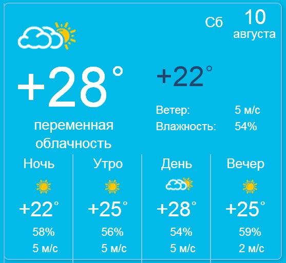 Прогноз погоды в Бердянске на выходные дни, 10 и 11 августа.