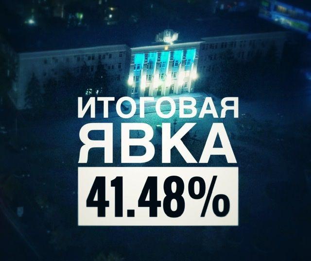 Итоговая явка на выборах в Бердянске составила 41,48%