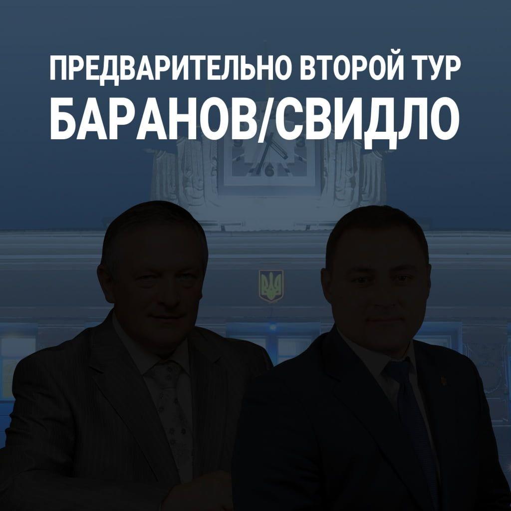 Предварительно: во второй тур мэрских выборов в Бердянске выходят Валерий Баранов иАлександр Свидло