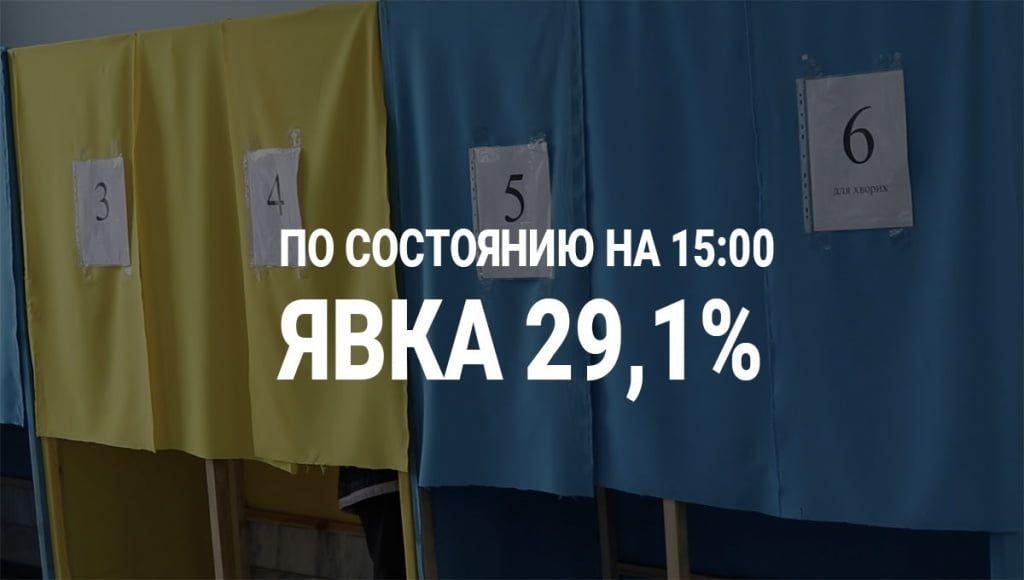 В Бердянске на 15:00 проголосовали меньше 30 процентов избирателей