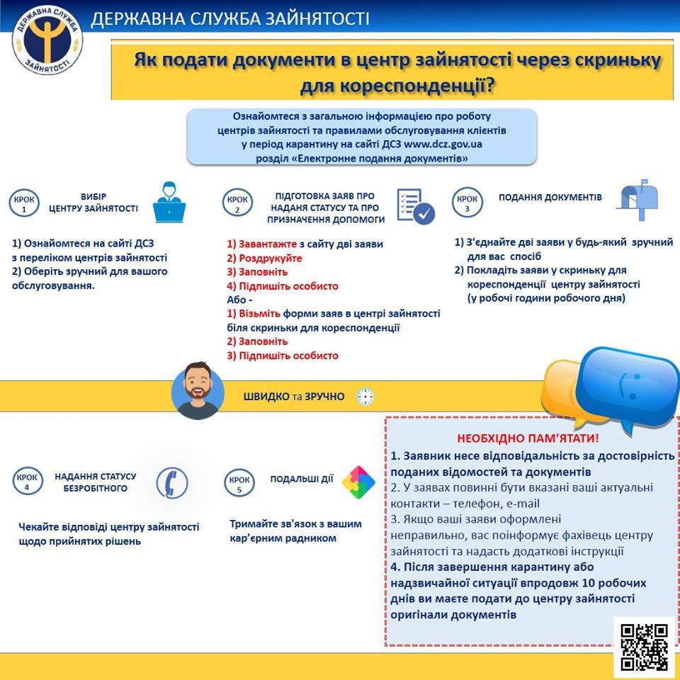 Мешканці Запорізького регіону можуть зареєструватися в центрі зайнятості за спрощеною процедурою