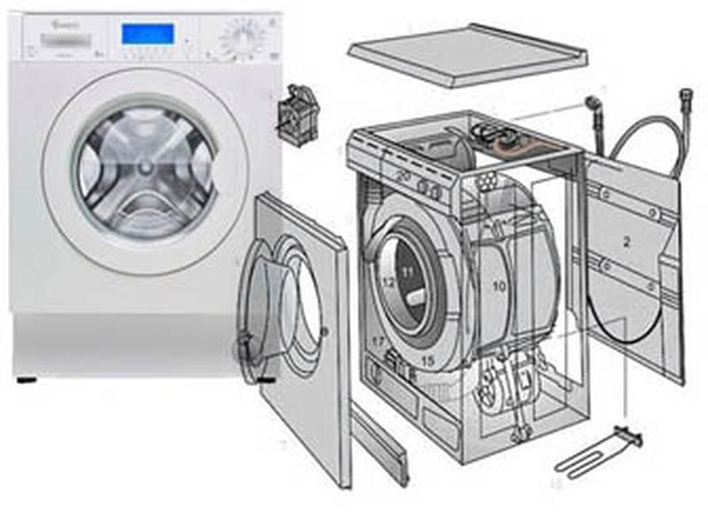 механизмы стиральной машины картинки обшит сайдингом, сделана