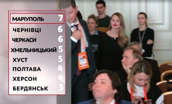 Бердянск занял последнее место в рейтинге городов, которые инспектировала Ольга Фреймут