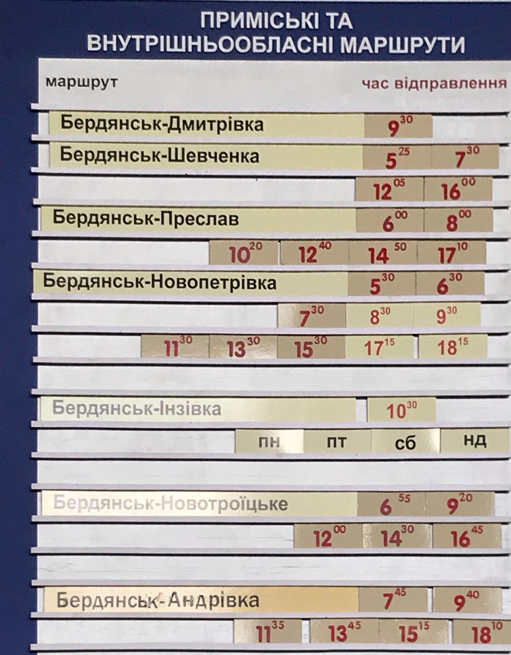 Бердянский автовокзал расписание