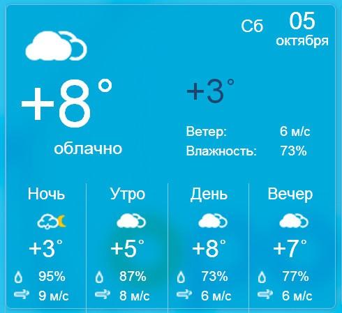 Погода в бердянске на выходные дни 5 и