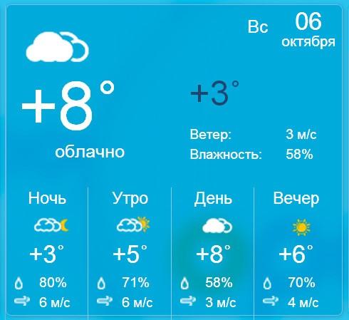 Погода на 2 недели в елабуге на