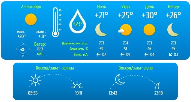 года погода в: