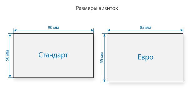 Картинки по запросу панорама из визиток