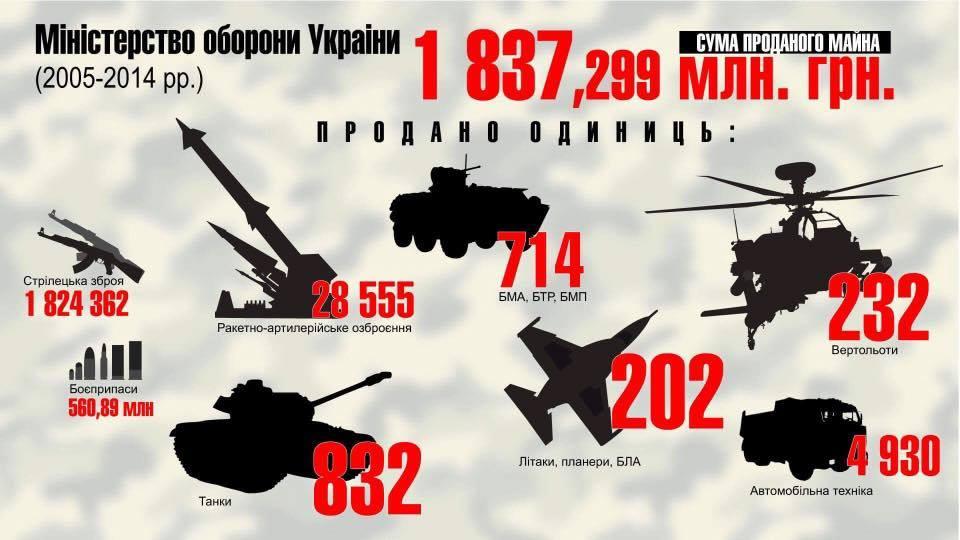 Луценко: Дело огосизмене Януковича будет всуде еще внынешнем году